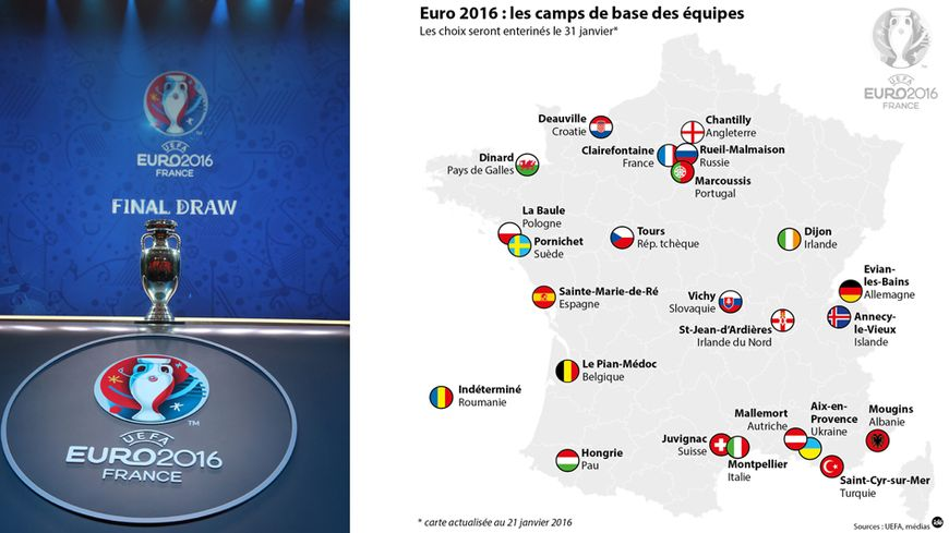 Euro 2016 packages