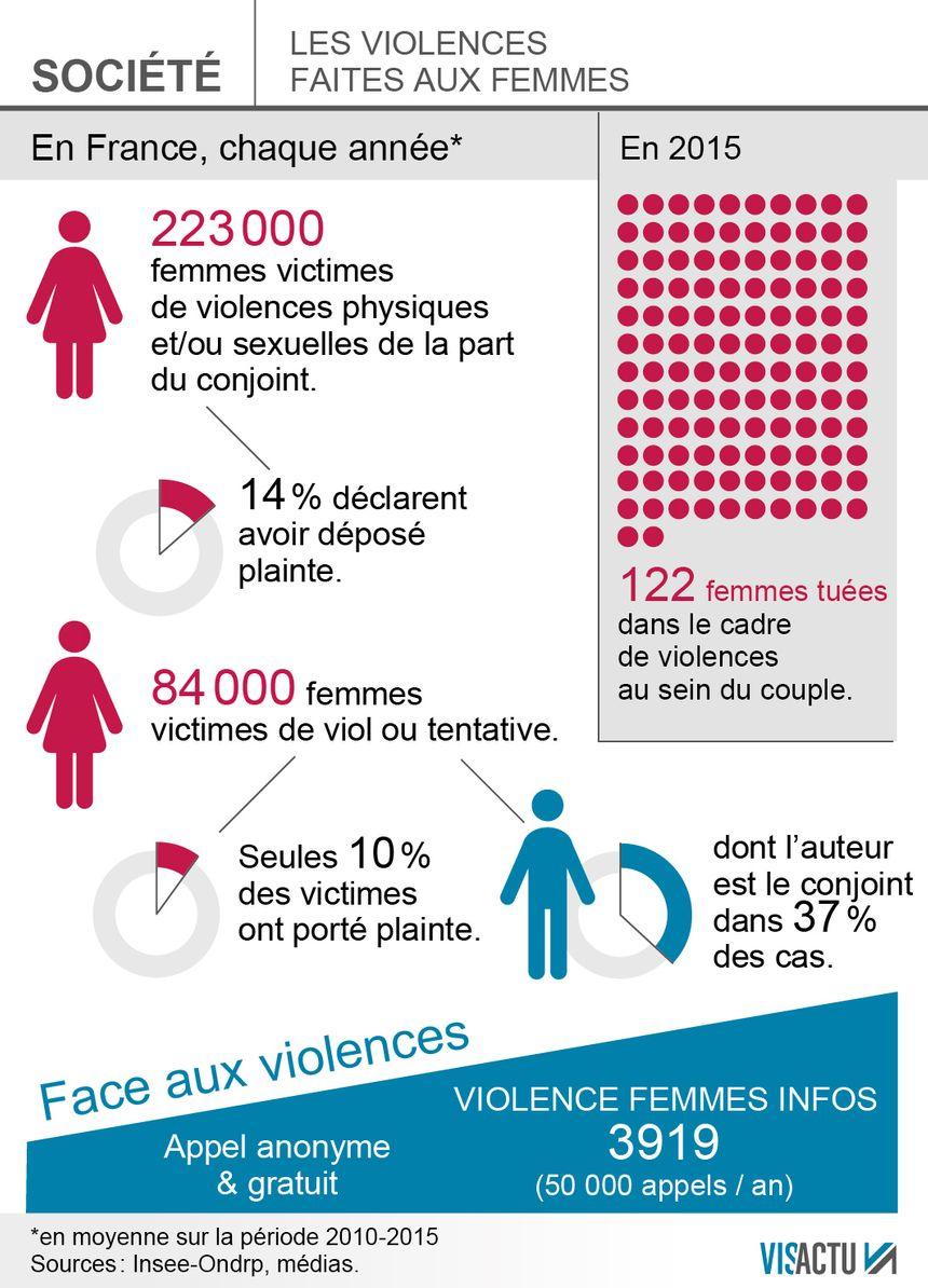 La soumission - Page 7 860_visactu-les-chiffres-des-violences-faites-aux-femmes-15891f0bc16_2