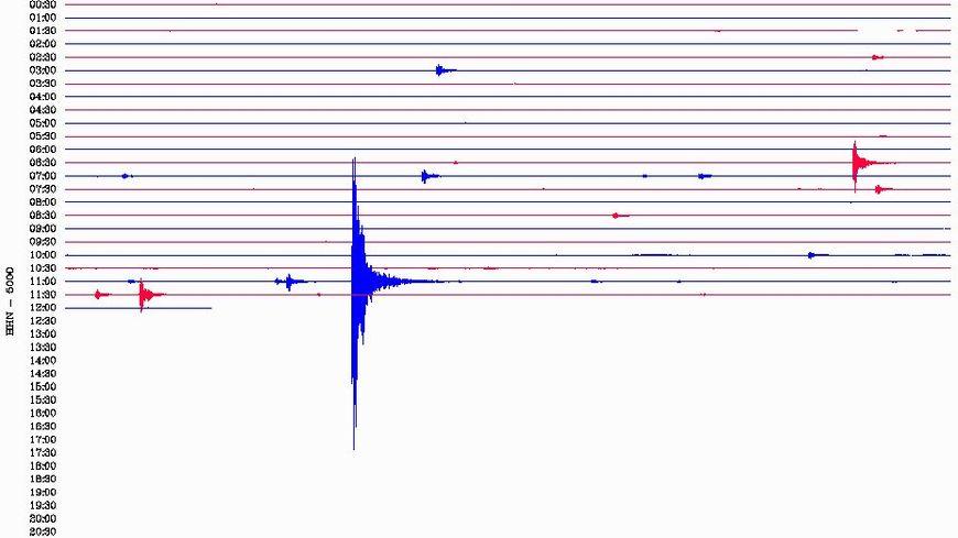 Le relevé du tremblement de terre en Catalogne, le lundi 20 février 2017